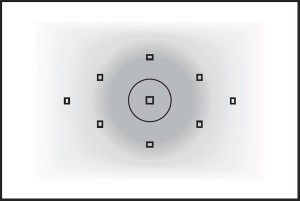 centrum gewogen lichtmeting